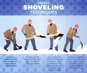 proper shoveling techniques